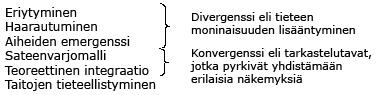 monitieteisyys